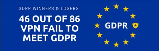 46 Out of 83 VPNs Do Not Comply With GDPR - Research by VPNRanks.com
