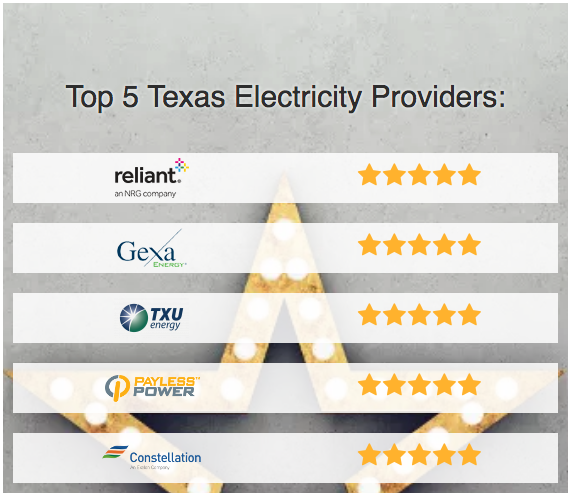 Texas Electricity Ratings Announces 5 Star Electricity