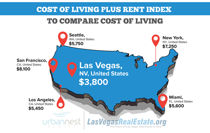 Las Vegas May Be the Best City to Retire in the USA for 2019 Sites ...