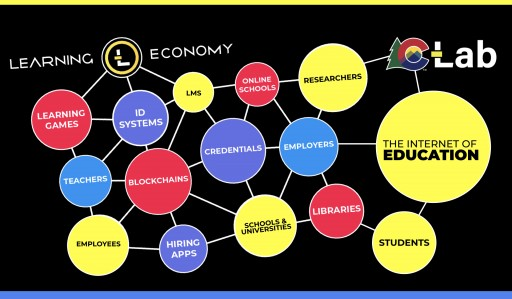 Learning Economy and Colorado Department of Higher Education Announce the Launch of Colorado Education Work Lab (C-Lab)