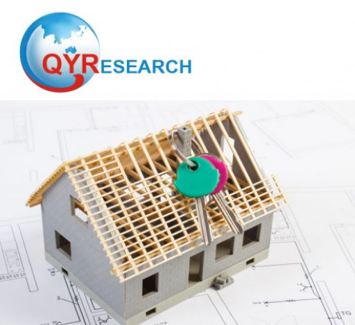Real Estate Asset Management Software Market Analysis 2019 and Industry Insights in the Future