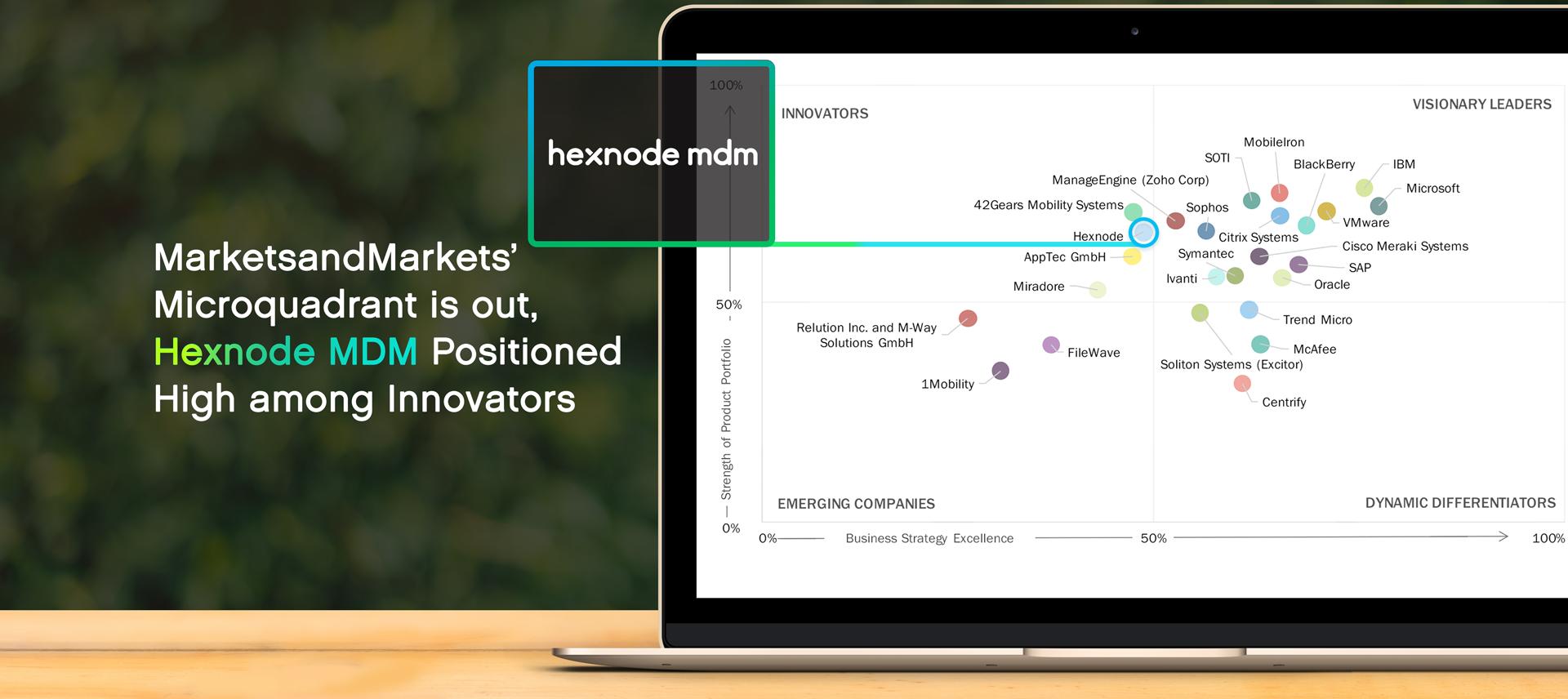 MarketsandMarkets' Microquadrant is Out, Hexnode MDM