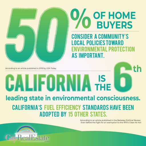 Survey Finds Local Environmental Policies a Top Priority Among LGBTQ Homebuyers