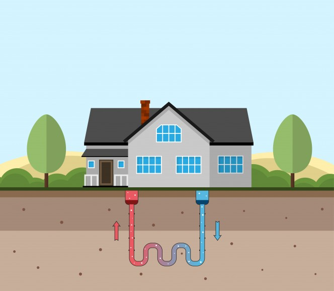 a history of geothermal heat pump and its development Residential geothermal heat pumps are an ideal homes is making residential building history again climatemaster and the company's builder development.