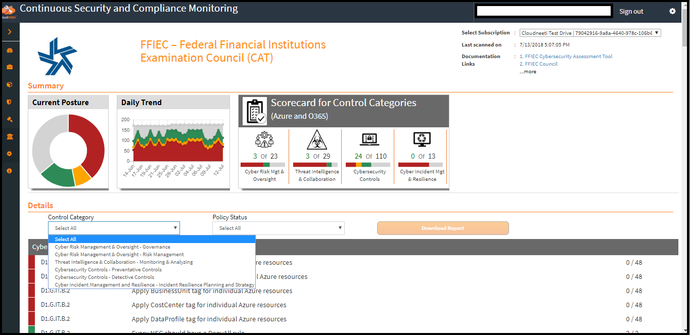cloudneeti launches ffiec cat cybersecurity compliance for microsoft