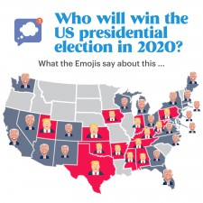 Emojis U.S. presidential election 2020