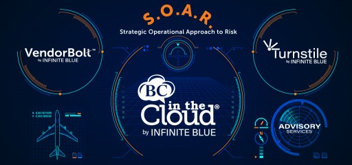 Infinite Blue Launches First of Its Kind Application Bundle to Streamline Operational Resilience